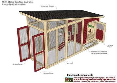 chicken coop blueprints home garden plans m100 chicken coop plans construction chicken coop design how to build a