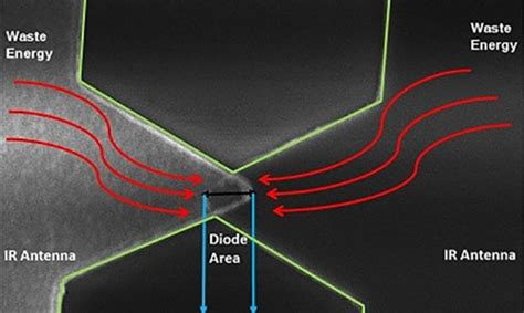 quantum tunneling application captures electricity
