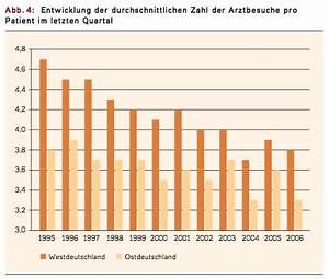 Gasverbrauch Pro Jahr : gesundheit zahlen daten fakten stetige abnahme der ~ Lizthompson.info Haus und Dekorationen
