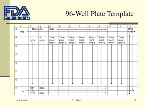 96 Well Plate Template 96 Well Plate Template 28 Images 74 96 Well Plate
