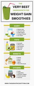 Pin On Weight Gain Meals