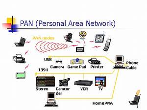 Advantages And Disadvantages Of Personal Area Network  Pan
