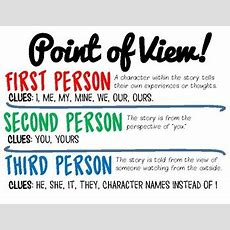 Author's Point Of View Cheat Sheet! {freebie!} (first, Second, Third Person