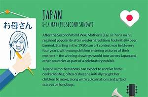 Infographic: Mother's Day Traditions Around The World ...