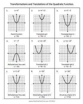 quadratic parabola function graph transformations notes charts and quiz school ideas 9th