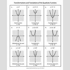 Quadraticparabola Function Graph Transformations  Notes, Charts, And Quiz  Note, Math And Algebra
