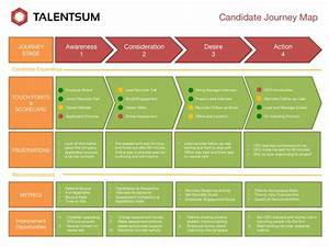 Candidate Journey Maps Improve Attraction and Engagement