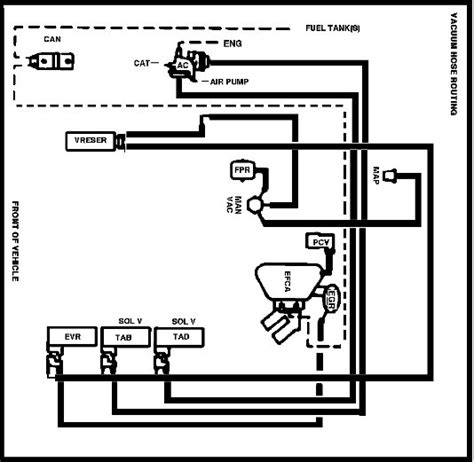 1988 Ford F 150 Engine Vacuum Diagram by Ford F 150 Vacuum Lines Diagram Wiring Diagram