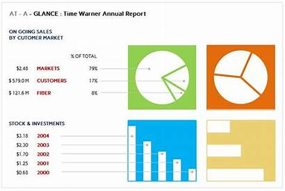 Excel Chart Power Templates Charts Template Data