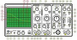 File Oscilloscope Front Panel Numbered Svg