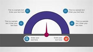 Smart Analysis Speedometer Design