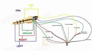 Audio Cable Wiring Diagram  Dvd Player Wiring Diagram
