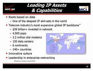 MCI's Competitive AdvantageExtensive IP-Centric Product ...