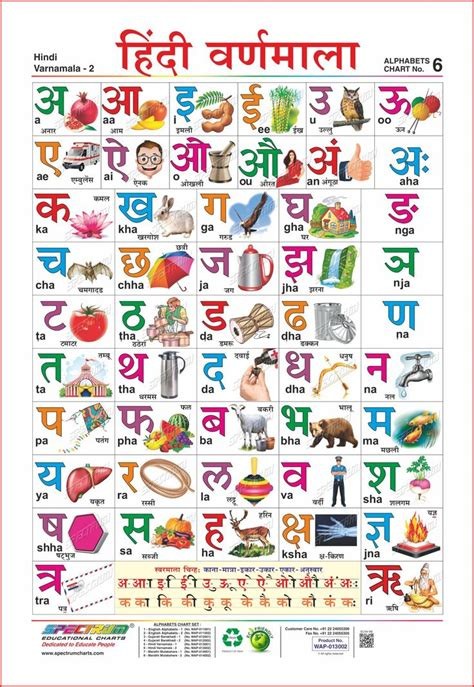 pin  vishal godha jain  stuff   hindi alphabet