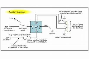 Diy Wiring For Lighting