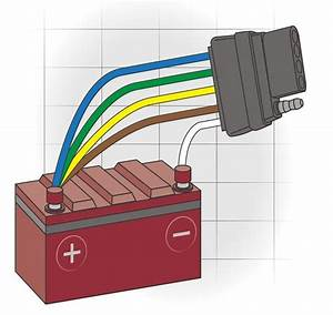 How To Rewire Your Boat Trailer