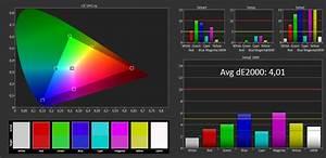 Sony Xperia Z Ultra  Snelle Reus Met Korte Adem - Review