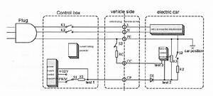 J1772 Portable Ev Charger Plug