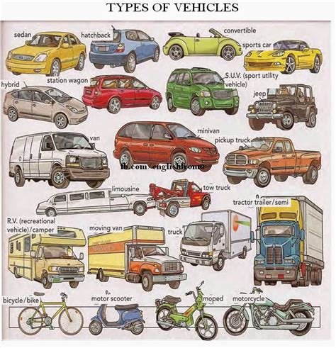 Transportation Picture Dictionary Esl Vocabulary Worksheet