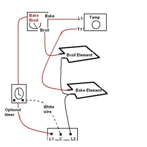 Wiring Electric Stove by Electric Range Wiring