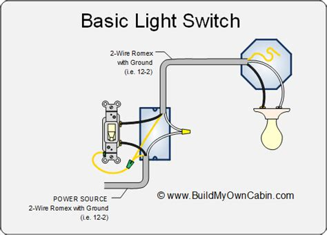wiring  light switch