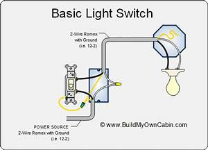 Blank Basic Light Switch Wiring Diagrams