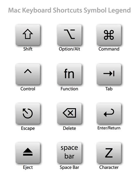 Icon request: keyboard function key shortcuts · Issue