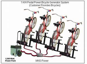 Pedal power | Publish with Glogster!