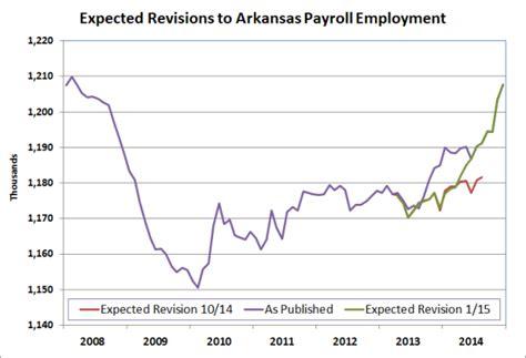 bureau for economic analysis arkansas economist 187 arkansas employment and unemployment december 2014