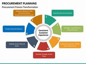 Chart Ideas For Powerpoint Procurement Planning Powerpoint Template Sketchbubble