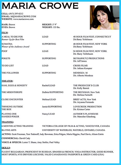 Acting Resume by Acting Resume Template Is Useful For You Who Are Now