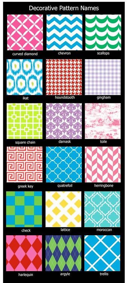 Pattern Names Patterns Fabric Common Fabrics Graphic