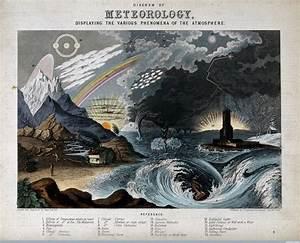 Diagram Of Meteorology   John Philipps Emslie   Circa 1850