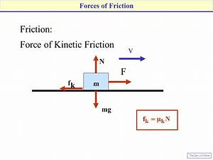 The Laws of Motion Physics 2053 Lecture Notes The Laws of ...