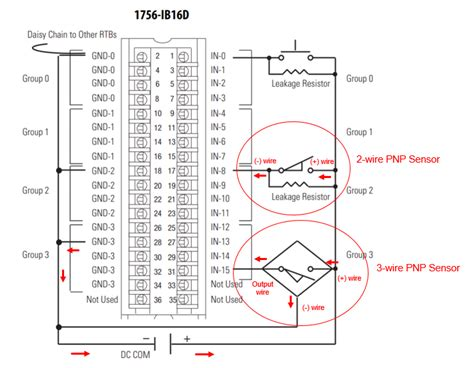 plc wiring diagram output card getting ready with wiring