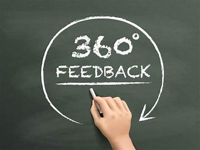 360 Feedback Degree Survey Evaluations Surveys Evaluation