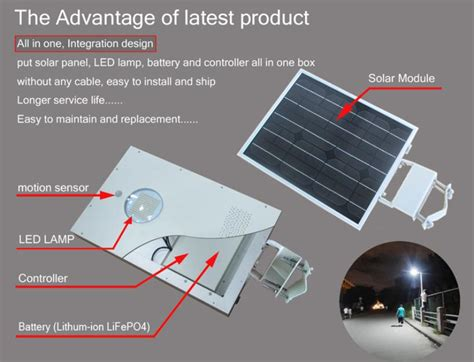 12w led solar power light manufacturer