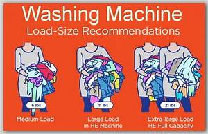 Laundry Load Size Chart Can I Wash Whites And Colored Clothes Together If I Use