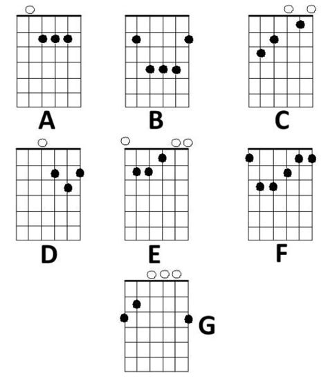 Guitar  Guitar Chords Easy B Guitar Chords Easy B. Colleges That Accept Low Gpa. Homeowners Choice Insurance Florida. Lemon Tree Dental San Antonio. 1st Automotive Warranty Life Insurance Europe. T N G Real Estate Consultants. United Nuclear Scientific Equipment And Supplies. Stretch Mark Removal Laser Before And After Photos. Phd In Financial Planning Smith Alarm Systems
