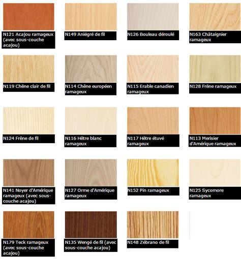 plan cuisine granit les différentes gammes de revêtements panneau cloison
