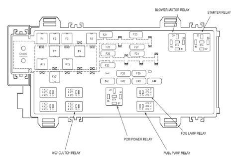 2010 Ford Flex Starter Wiring Diagram by 2010 Ford Ranger Fuse Diagram Ricks Free Auto Repair