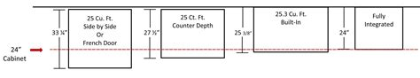 Cabinet Depth Refrigerator Dimensions by Cabinet Depth Refrigerator Dimensions Manicinthecity