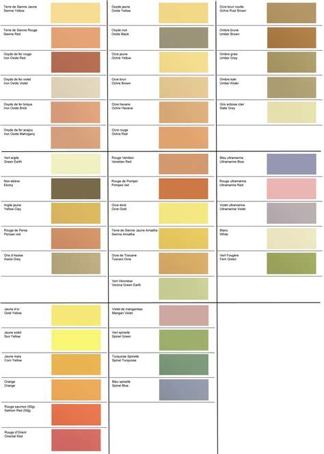 couleur levis pour cuisine peinture dispersion eco blanche peinture écologique