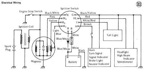 Honda Motorcycle Ignition Wiring Online Diagram