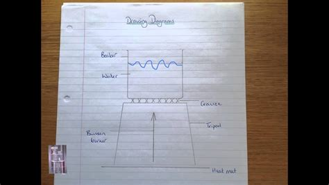 draw scientific diagrams youtube