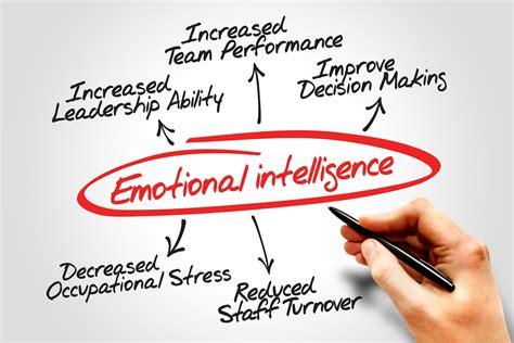 emotional intelligence group activity eq training