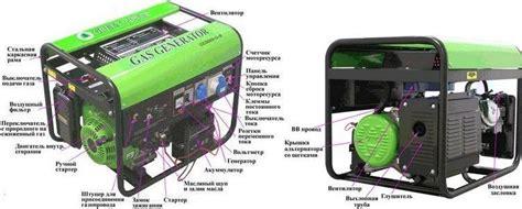 Кинетический ветрогенератор устройство принцип работы применение СоветИнженера