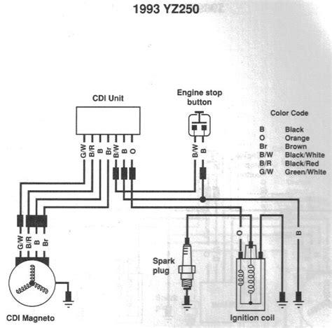 swapped blaster motor yz250 blasterforum