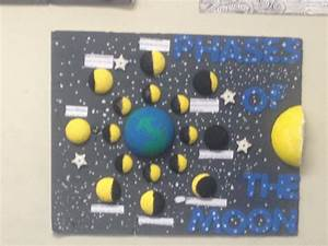 Student Project: Phases of the Moon | I Science ...