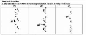 Solved  A  For Each Motion Diagram  Say Everything You Can